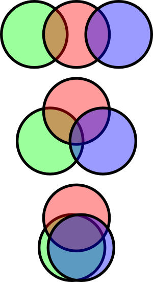 Ballatine diagrammen met overlappende cirkels